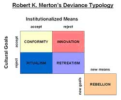 R K Merton Social Thinkers Sociology Guide